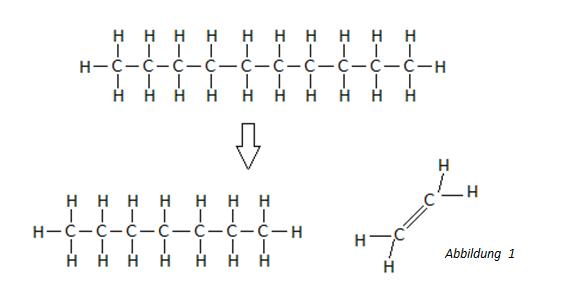 Erdöl und Öl Cracking-Prozess