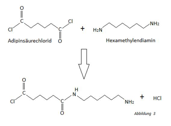 Reaktion zur Bildung von Nylon