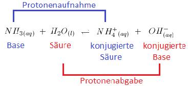 saeuren-und-basen-2